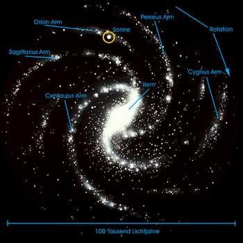 Wie Viele Sonnensysteme Gibt Es In Der Milchstraße