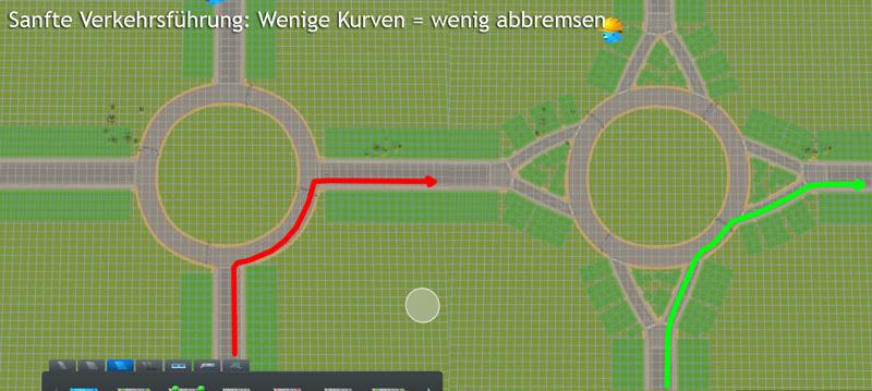 Kreisverkehr mit speziellen Zufahrten