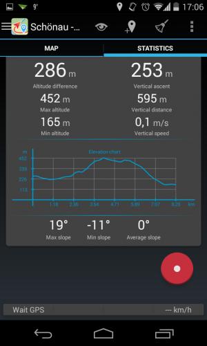 Das Statistikfenster von Geo Tracker
