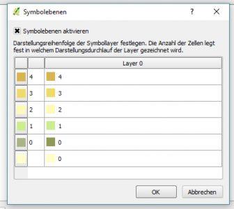 Symbolebenen in QGIS