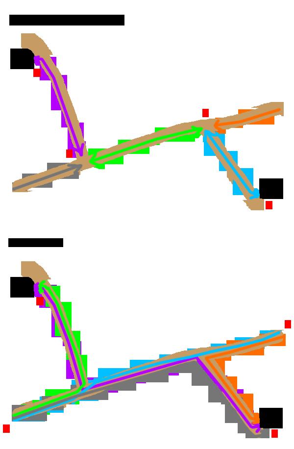 Schema von verschiedenen LKW-Transportketten in Transport Fever