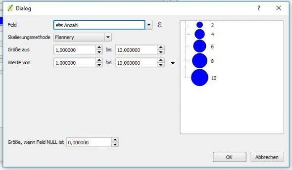 QGIS-Tipp: Größenassistent zur weiteren Verfeinerung von Kategorien