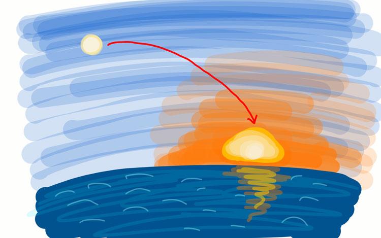Sonne mittags und Sonne abends