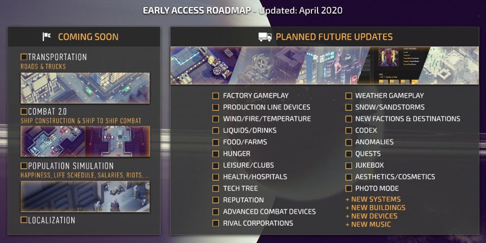 Road Map -  Industries of Titan (Early Access)